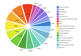 Sample Charts And Graphs Business Report Pie Pie Chart Examples