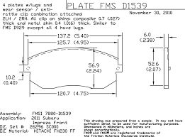 Fmsi Serving Shops And Brake Manufacturers For More Than 60