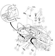 wiring diagram ez go electric golf cart images golf cart wiring golf cart body kits in addition ez go gas wiring diagram