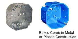 Different Types Of Electrical Boxes In Your Home