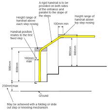 external handrails for steps uk. diagram 2: steps and handrails - secondary entrance external for uk
