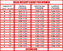 Weight Chart For Women Height To Weight Chart Female Jasonkellyphoto Co