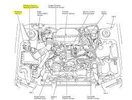 2001 subaru outback engine diagram wiring diagram for you • 2002 subaru outback engine diagram wiring diagram third level rh 8 18 21 jacobwinterstein com 2001