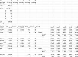 Draft Spf 99er Compendium Diablo Iv Diablo 2 And Diablo