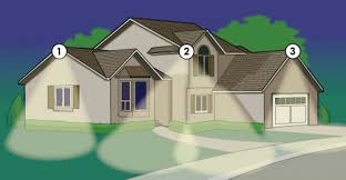 house outdoor lighting ideas. Home Exterior Lighting Ideas House Outdoor Best Set