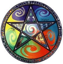 Wiccan Element Chart The Elements In Wicca Exemplore