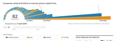 Cool Charts Says Who Quo Vadis Training Consulting