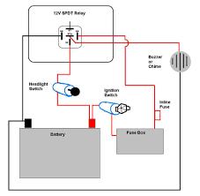 car fuse box wiring diagram adding a fuse block to a car wiring Hid Wiring Diagram With Relay decorate fuse box car wiring diagram download cancross co car fuse box wiring diagram xenon hid hid wiring diagram with relay motorcycle