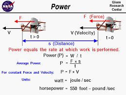 how horsepower works powr gif