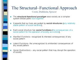 Unrecognized And Unintended Consequences Of A Social Pattern Are Called