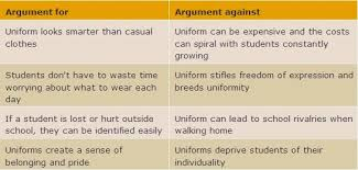argument essay on school uniforms nato essay sweatshop essay  the intermediate students blog click on the sample answer to a letter arguing against school uniforms