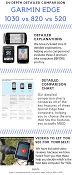 Garmin Comparison Chart 2017 Garmin Cycling Gps Comparison Chart Best Picture Of Chart