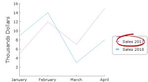 2017 Chart Labels Chart Managing Legends Pc Soft On Line Documentation