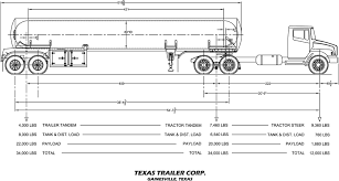 Tractor Trailer Weight Distribution Chart Tube Trailers Tank Trailers Iso Containers Co2 Transports