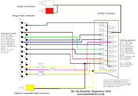 hdmi cable pinout diagram wiring diagrams best hdmi cable pinout diagram wiring diagram online hdmi to component cable diagram hdmi cable pinout diagram