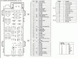 ford e 150 questions fuse diagram for a 1993 ford econoline van 1997 ford econoline van fuse panel diagram at Ford Econoline Fuse Box