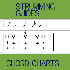 How To Read The Strumming Guides And Chord Charts Online