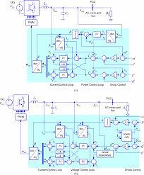 basic control structure of three phase grid supporting power  basic control structure of three phase grid supporting power converters