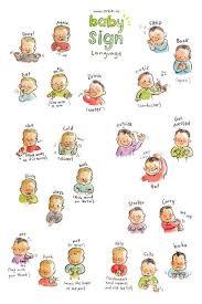 En Baby Sign Language Poster English Printable Baby