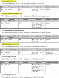 State Tax Chart Results Pdf
