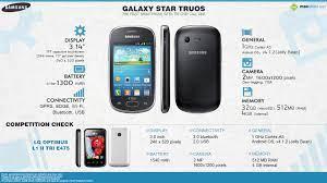 Samsung Galaxy Star Trios S5283 ...