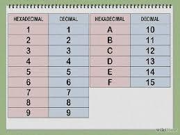 Free Numerology Chart 2016 Numerology Chart Analysis Free Numerology Chart Free