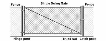 Chain Link Fence Gate Parts Chain Link Fence Single Gate Parts O