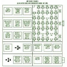 2008 lexus is 250 fuse box tractor repair wiring diagram scion xb engine diagram pdf additionally 07 lexus fog light wiring diagram as well wiring diagrams