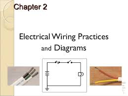 electrical wiring practices and diagrams Electrical Wiring Diagrams For Dummies chapter 2chapter 2 electrical wiring practices and diagrams mel ec ch 2 1