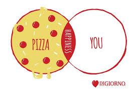 Venn Diagram Pizza