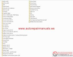 wiring diagram toyota hilux manual wiring image toyota hilux 2010 wiring diagram auto repair manual forum on wiring diagram toyota hilux manual