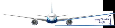 Stability Chart Aviation Auprta Rev3 Tablet