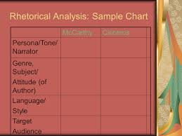 Rhetorical Analysis Chart Comparison And Contrast Strategies For Rhetorical Analysis