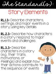 Second Grade Nest: Story Elements (Exploring ELA)