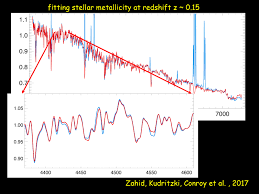 Spectral Analysis Of Light From Stars Rolf Peter Kudritzki Research
