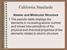Chemistry The Periodic Table of Elements. California Standards ...