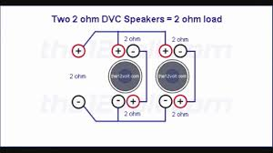 wiring diagram for dvc subs the wiring diagram wiring diagram for dual voice coil subwoofers vidim wiring diagram wiring diagram