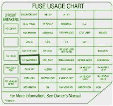 2001 ford escape fuse box diagram astonishing ford fuse box diagram 2001 ford escape fuse box diagram unique fuse box pontiac montana 2002 of 2001 ford escape