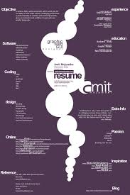 examples of creative graphic design resumes infographics typographic resume design