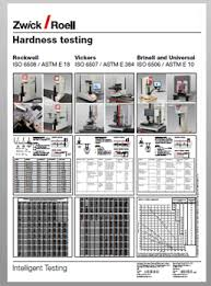 Hardness Conversion Chart Pdf Indentec Free Wall Chart