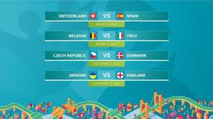 Uefa Euro 2020 | Il tabellone dei quarti - YouTube