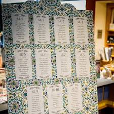 Pin By Aubrey Aristorenas On Seating Chart Table Numbers