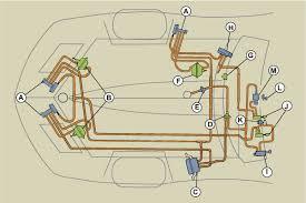 1980 corvette wiring diagram wiring diagram schematics corvette wiring diagram willcox corvette wire testing on a 1968