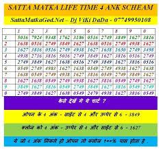 31 Punctual Kalyan Satta Chart 2019