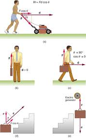 Kinetic Energy And The Work Energy Theorem Physics