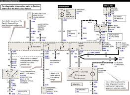 2004 lincoln navigator fuse box wire diagram wiring diagram \u2022 2001 Lincoln Navigator Fuse Box 25 2004 lincoln navigator wiring diagram final tilialinden com rh tilialinden com 2004 lincoln navigator fuse box location 2001 lincoln navigator fuse panel