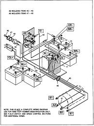 wiring diagram for club car ds club car ds gas wiring diagram club car wiring diagram gas at 93 Club Car Wiring Diagram