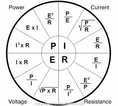 Wire Gauge Calculator Watts Best Chart Showing The Formulas