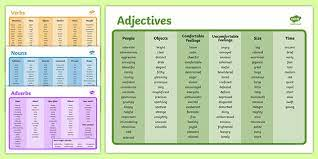 English words with the same spelling but different pronunciation. Word Mat Pack Nouns Verbs Adjectives And Adverbs