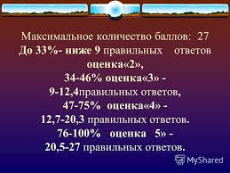 Презентация на тему Контрольная работа по теме Металлы  3 Максимальное количество